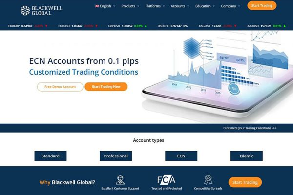 Blackwell Global ECN FOREX Broker Review