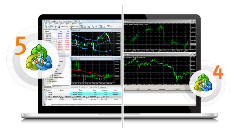 MetaTrader 4 and 5 - Top 10 Forex Trading tools