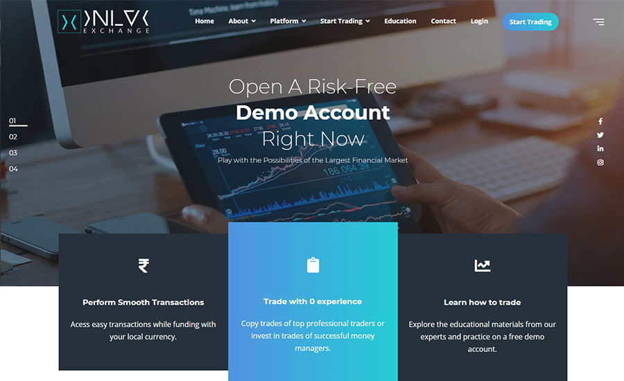 NLVX Review – A Beginner's Guide