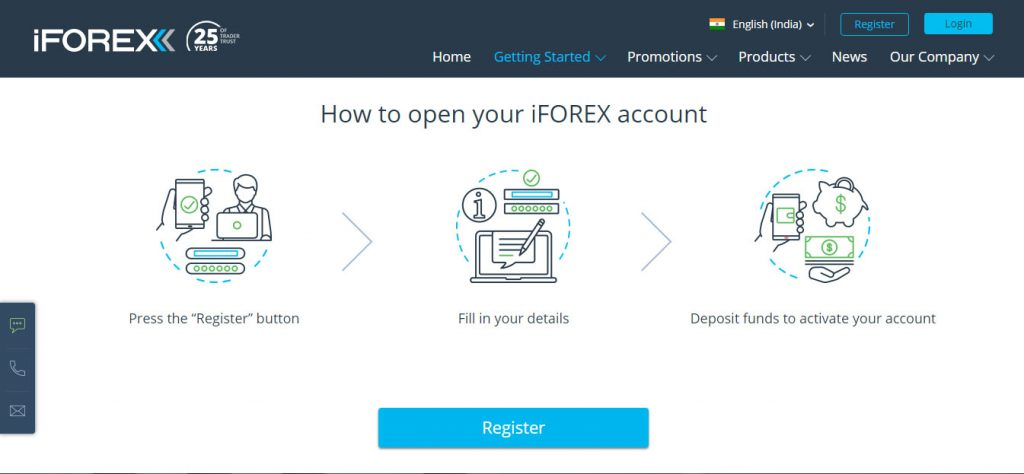 iForex Offers and Services