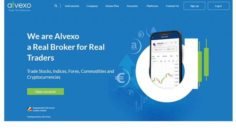 Alvexo Review
